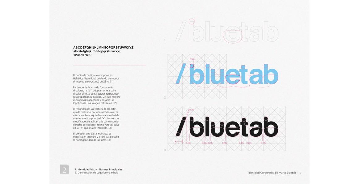 bluetab_ogpm_03a